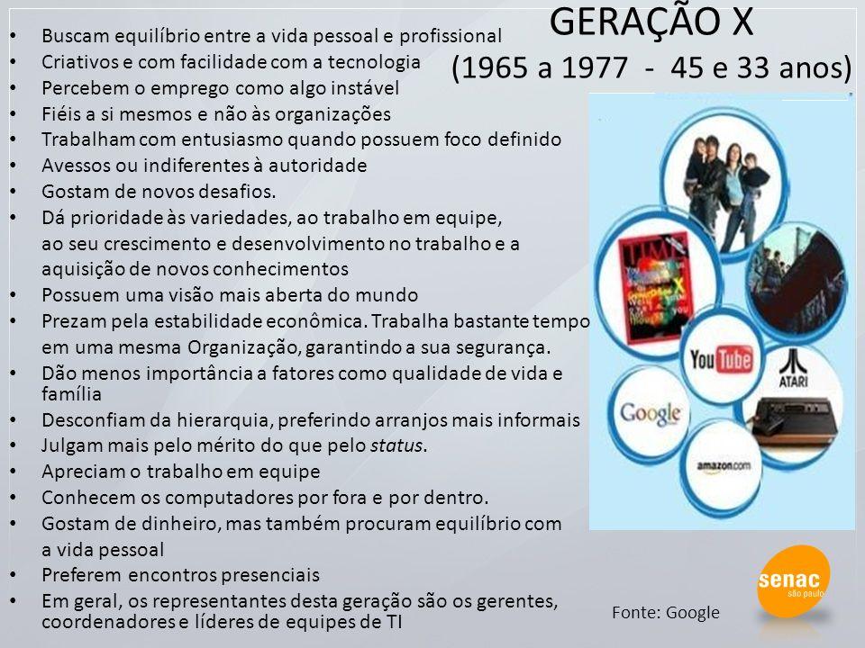 GERAÇÃO X (1965 a 1977 - 45 e 33 anos) Buscam equilíbrio entre a vida pessoal e profissional. Criativos e com facilidade com a tecnologia.