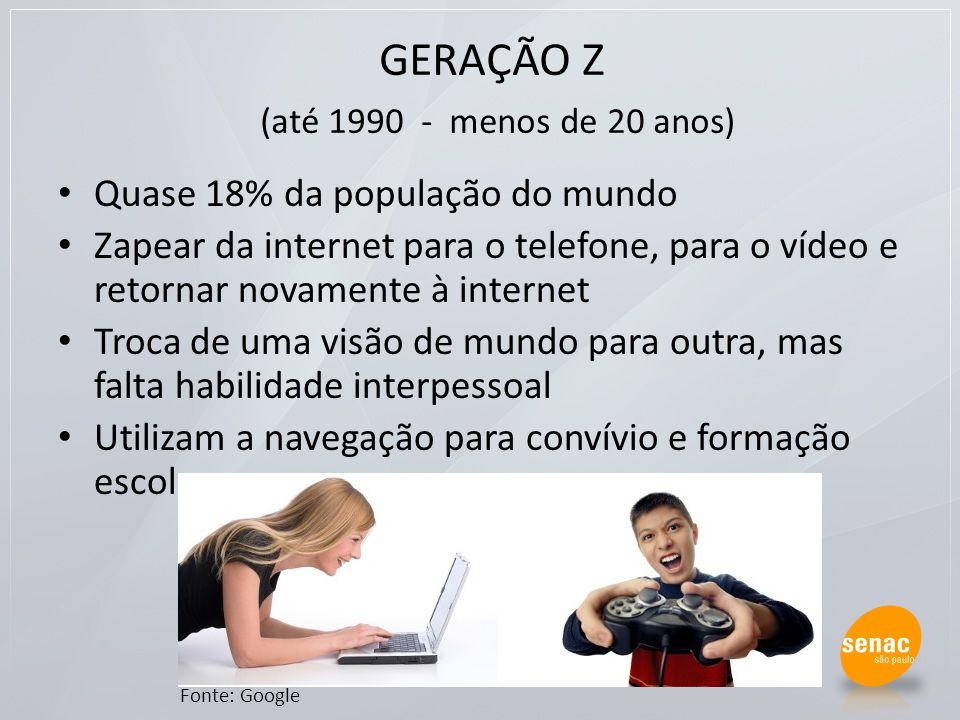 GERAÇÃO Z (até 1990 - menos de 20 anos)
