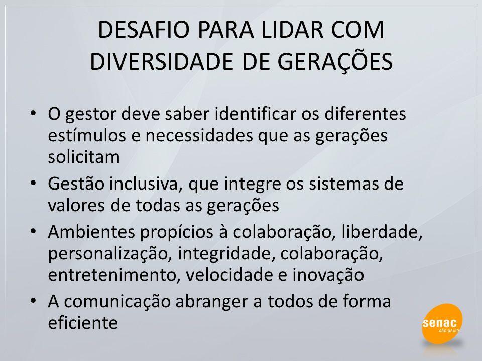 DESAFIO PARA LIDAR COM DIVERSIDADE DE GERAÇÕES