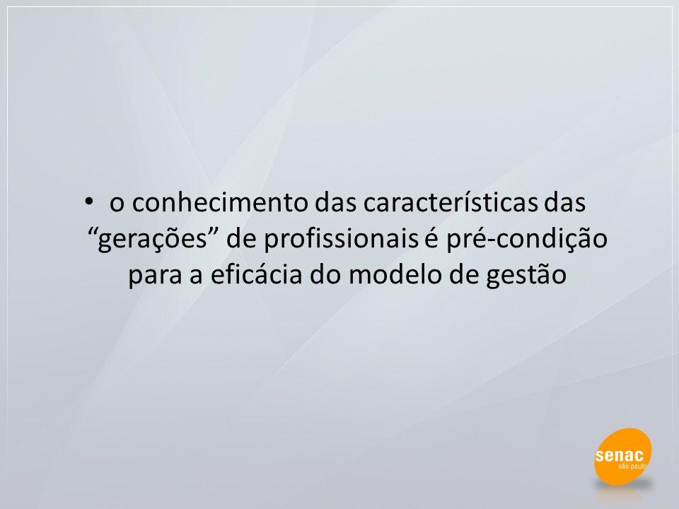 o conhecimento das características das gerações de profissionais é pré-condição para a eficácia do modelo de gestão
