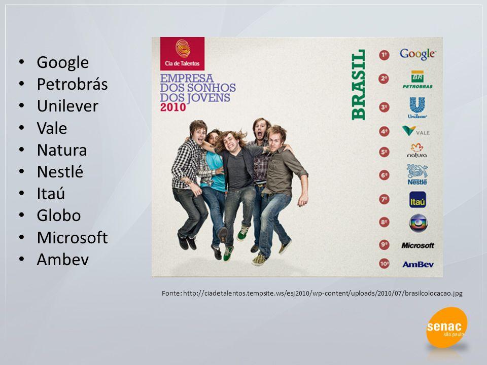 Google Petrobrás Unilever Vale Natura Nestlé Itaú Globo Microsoft