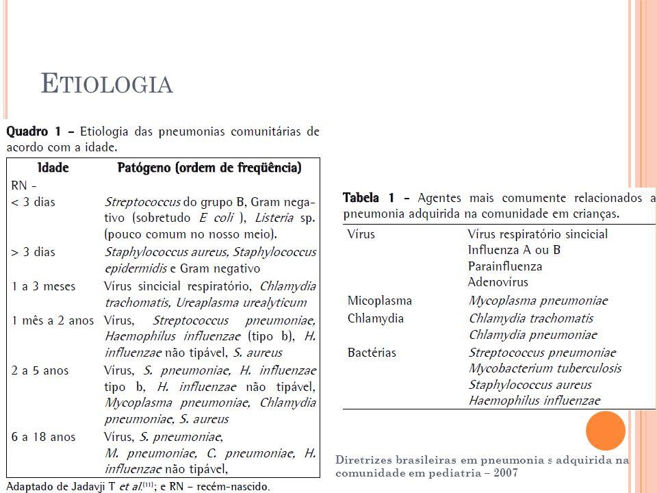 Etiologia Diretrizes brasileiras em pneumonia s adquirida na comunidade em pediatria – 2007