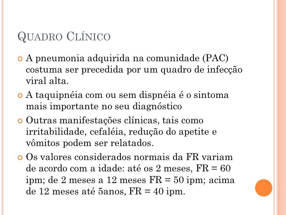 Quadro Clínico A pneumonia adquirida na comunidade (PAC) costuma ser precedida por um quadro de infecção viral alta.