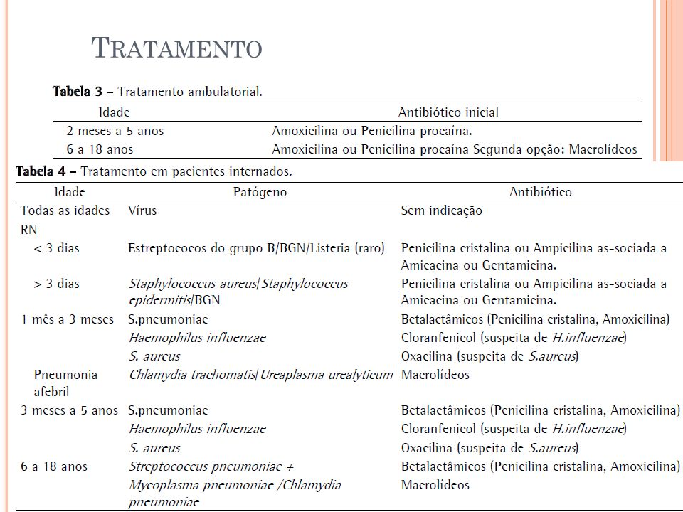 Tratamento Diretrizes brasileiras em pneumonia s adquirida na comunidade em pediatria – 2007