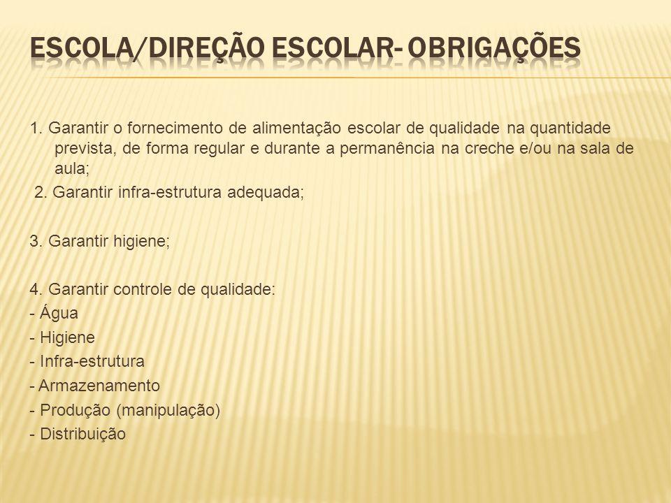 Escola/Direção Escolar- Obrigações