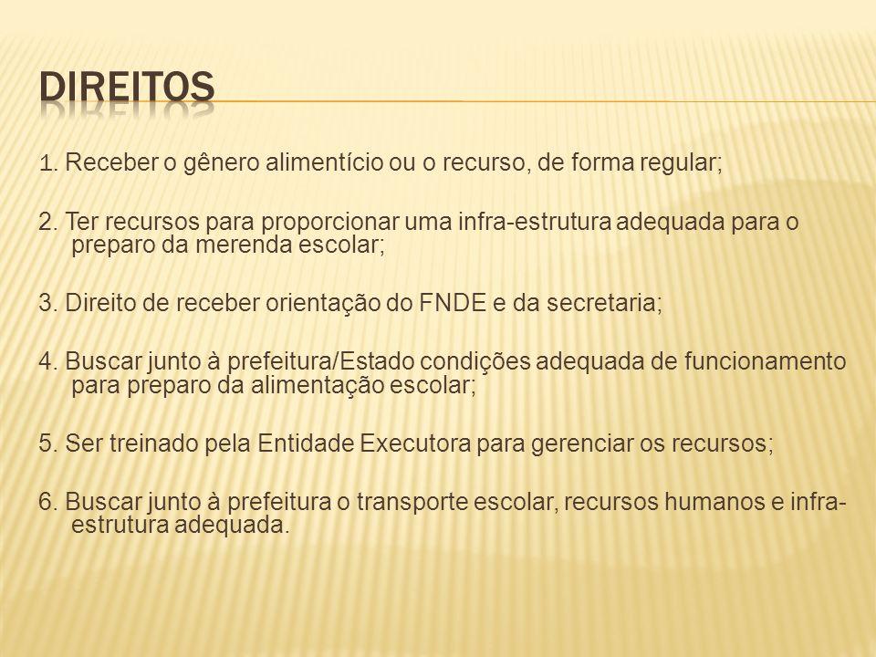 Direitos 1. Receber o gênero alimentício ou o recurso, de forma regular;