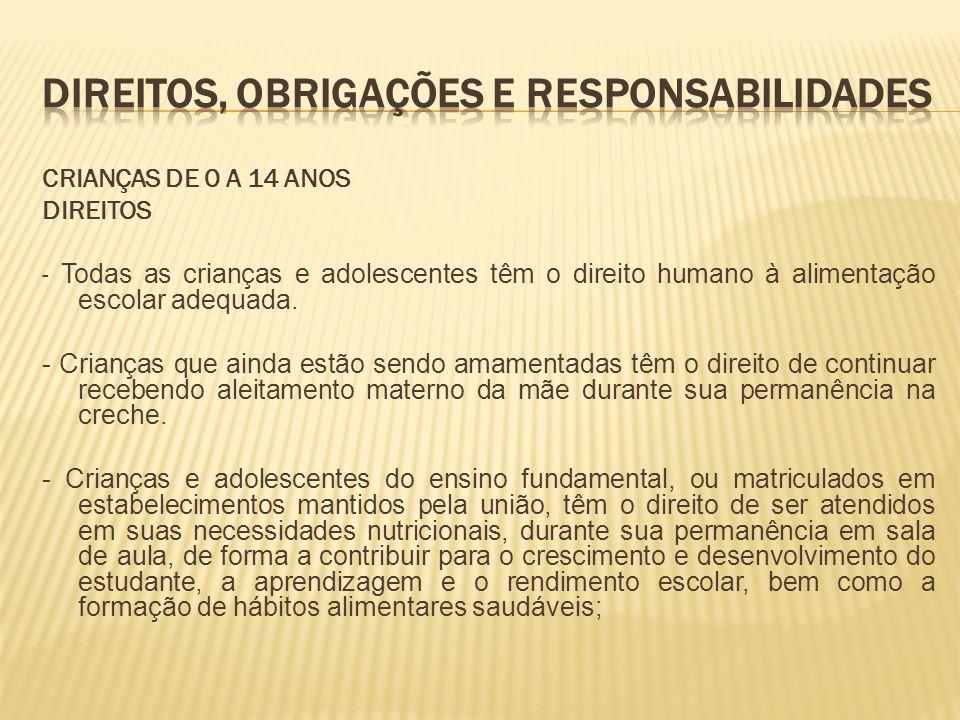 Direitos, Obrigações e Responsabilidades