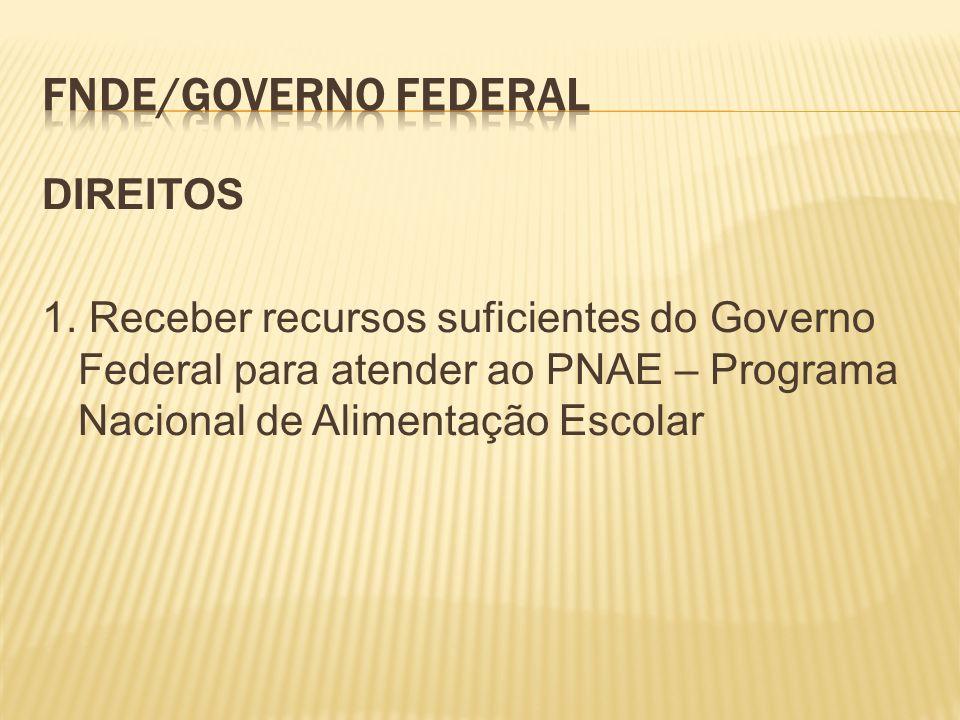 FNDE/Governo Federal DIREITOS