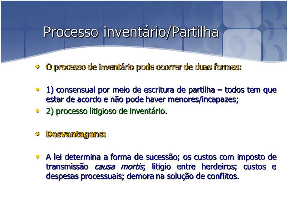 Processo inventário/Partilha