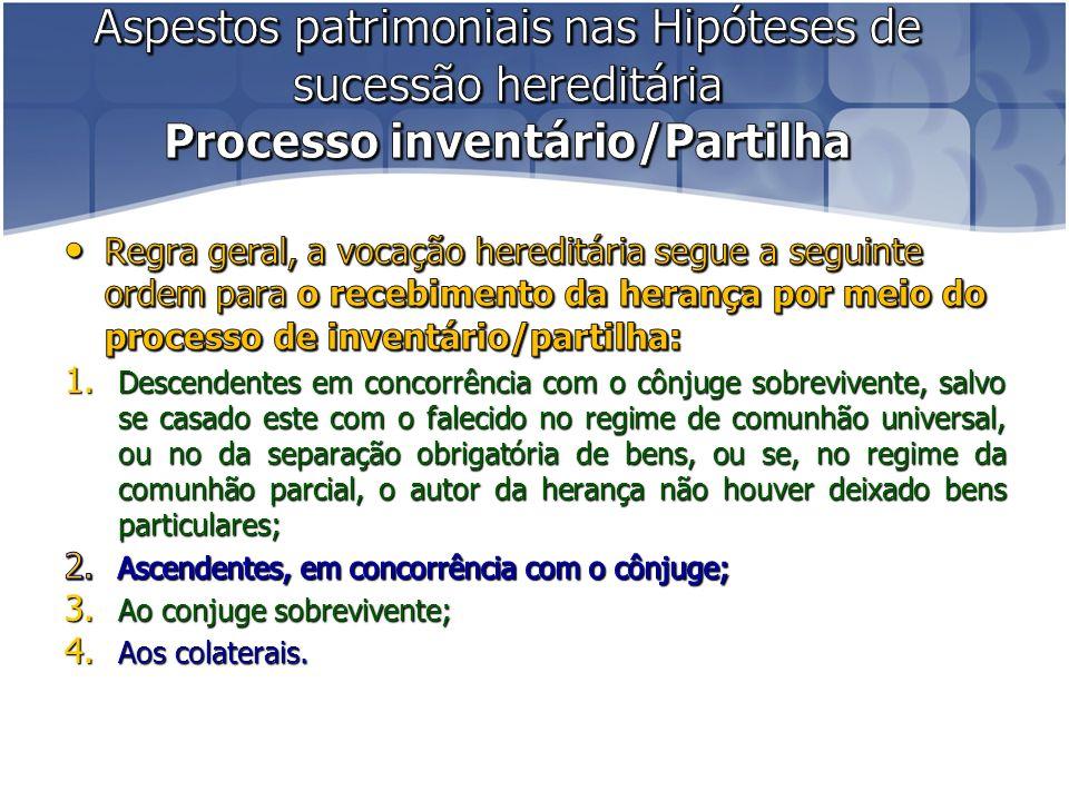 Aspestos patrimoniais nas Hipóteses de sucessão hereditária Processo inventário/Partilha