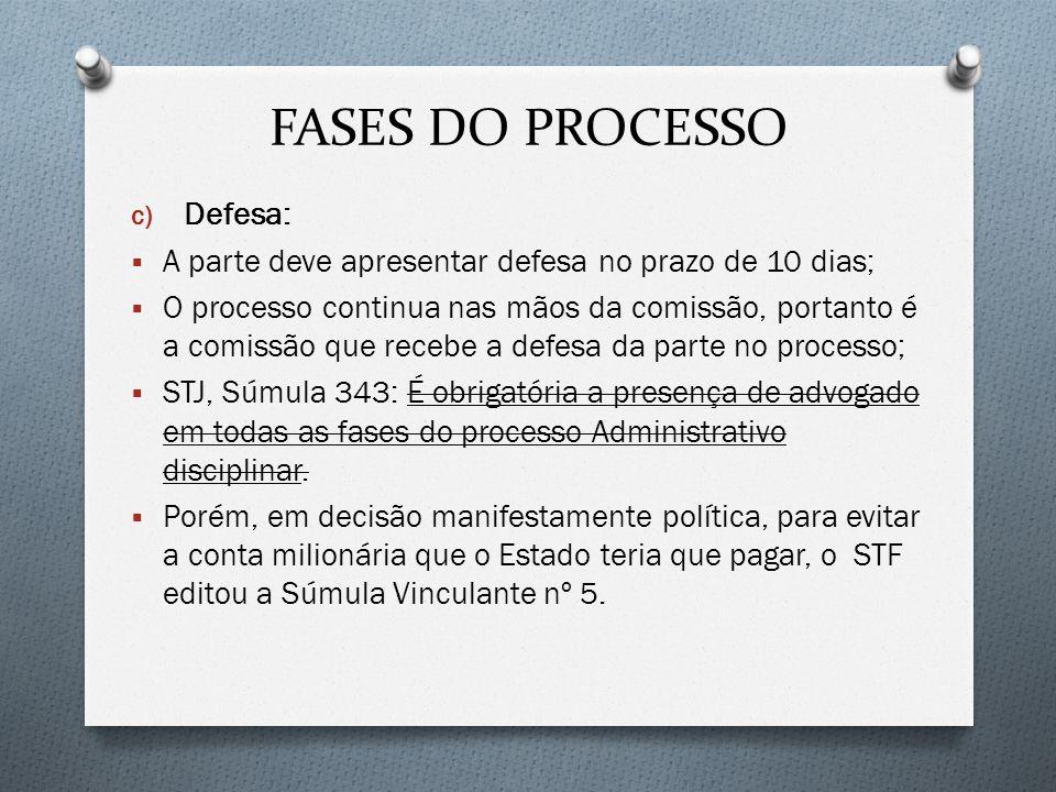 FASES DO PROCESSO Defesa: