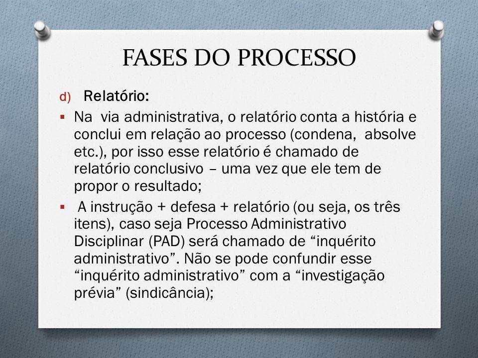 FASES DO PROCESSO Relatório: