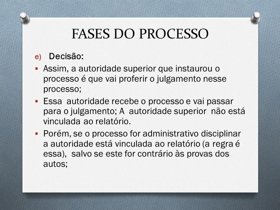 FASES DO PROCESSO Decisão: