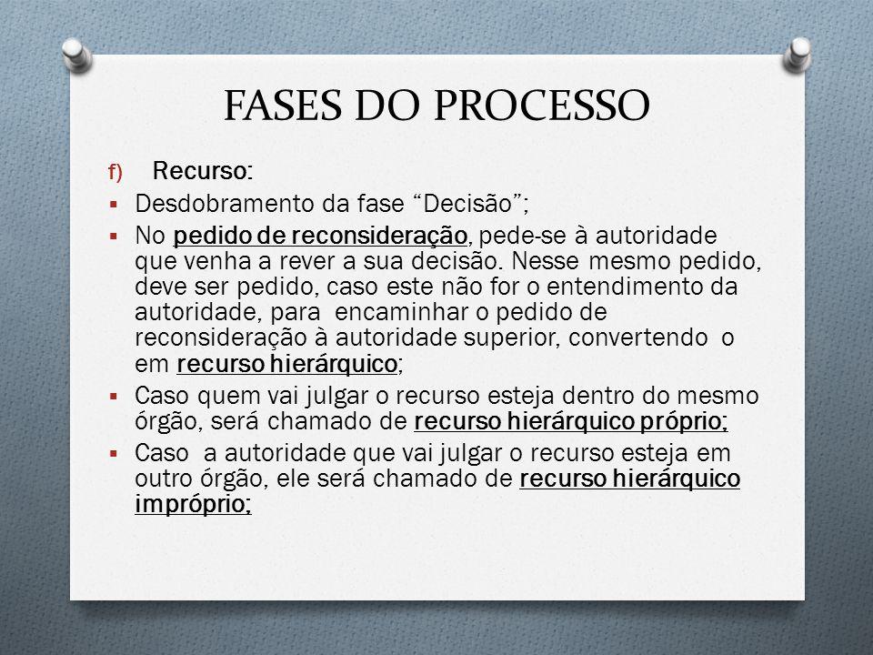 FASES DO PROCESSO Recurso: Desdobramento da fase Decisão ;