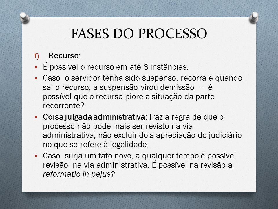 FASES DO PROCESSO Recurso: É possível o recurso em até 3 instâncias.