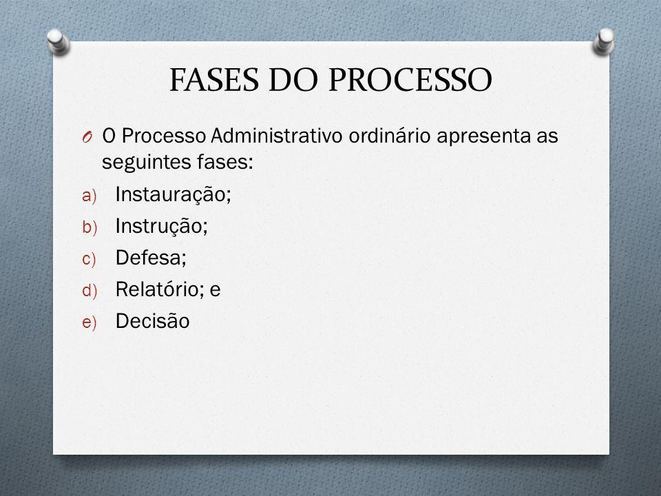 FASES DO PROCESSO O Processo Administrativo ordinário apresenta as seguintes fases: Instauração; Instrução;