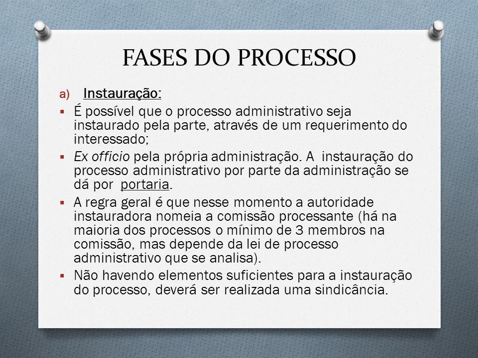 FASES DO PROCESSO Instauração: