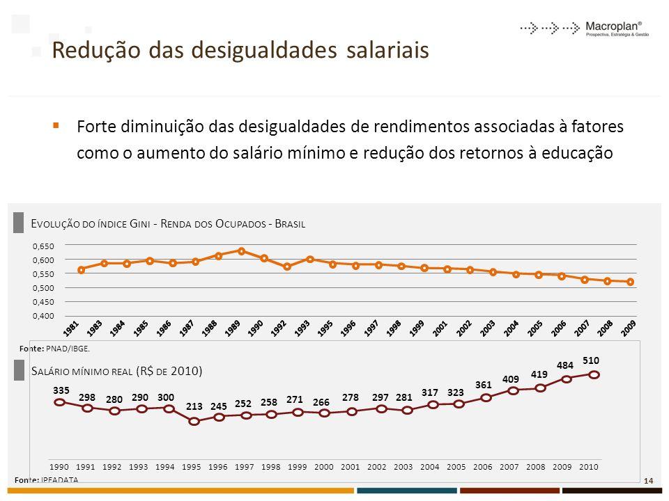 Redução das desigualdades salariais