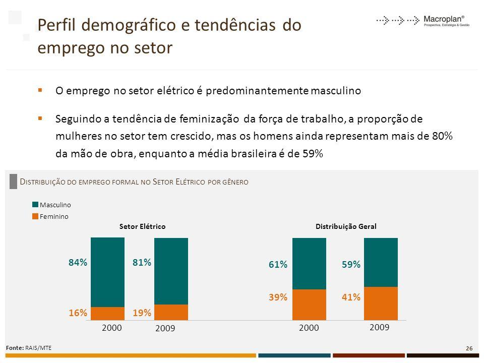 Perfil demográfico e tendências do emprego no setor