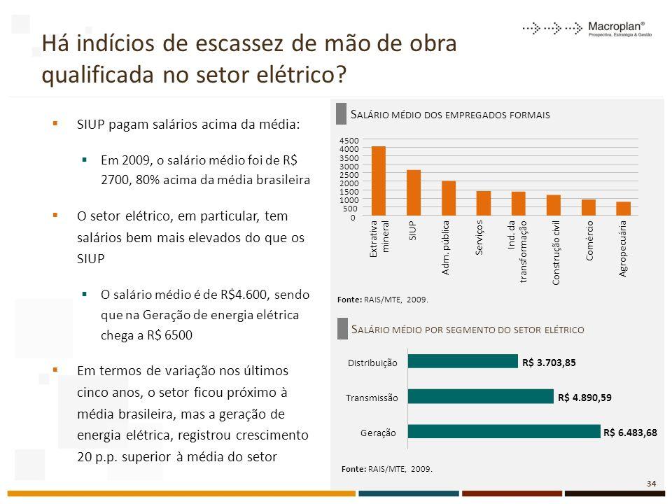 Há indícios de escassez de mão de obra qualificada no setor elétrico