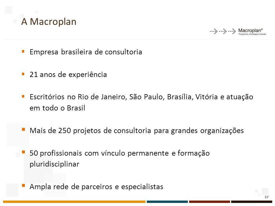 A Macroplan 1 Empresa brasileira de consultoria 21 anos de experiência