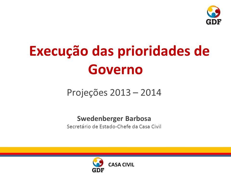 Execução das prioridades de Governo