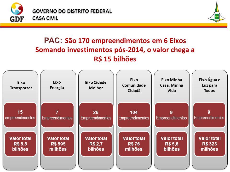 PAC: São 170 empreendimentos em 6 Eixos Somando investimentos pós-2014, o valor chega a R$ 15 bilhões