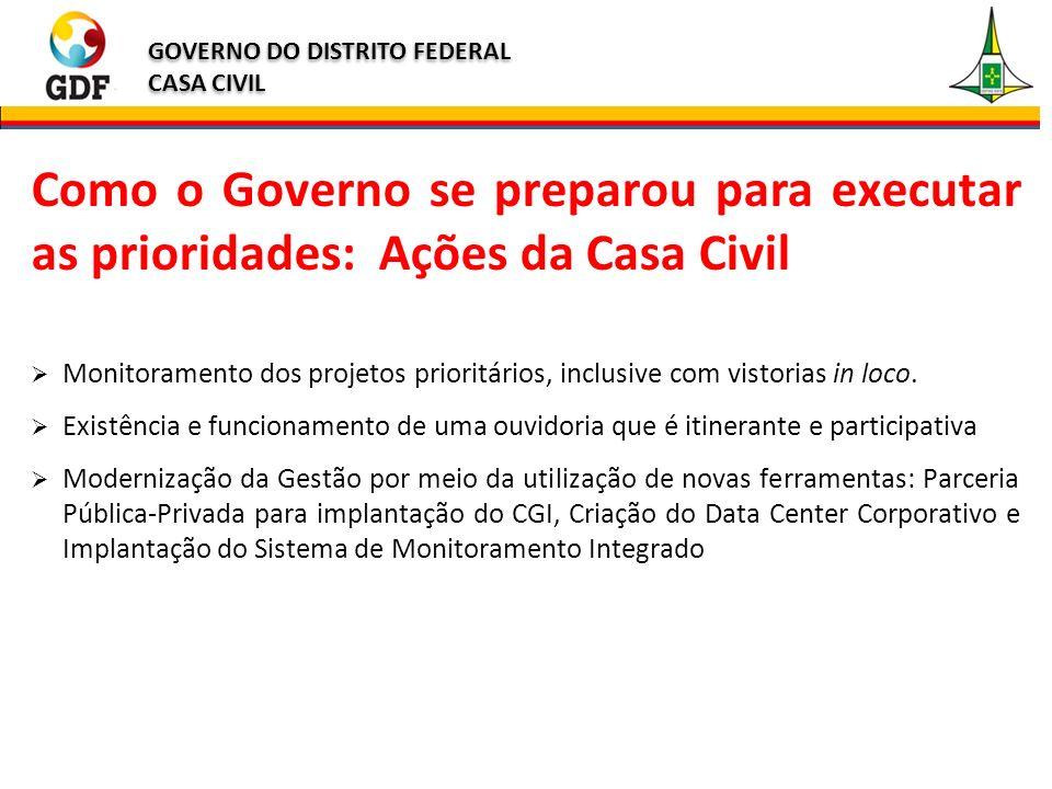 Como o Governo se preparou para executar as prioridades: Ações da Casa Civil