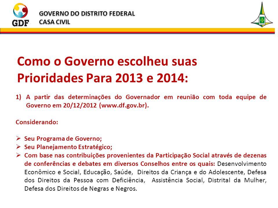 Como o Governo escolheu suas Prioridades Para 2013 e 2014: