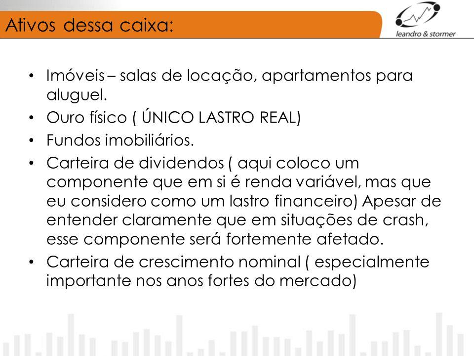 Ativos dessa caixa: Imóveis – salas de locação, apartamentos para aluguel. Ouro físico ( ÚNICO LASTRO REAL)