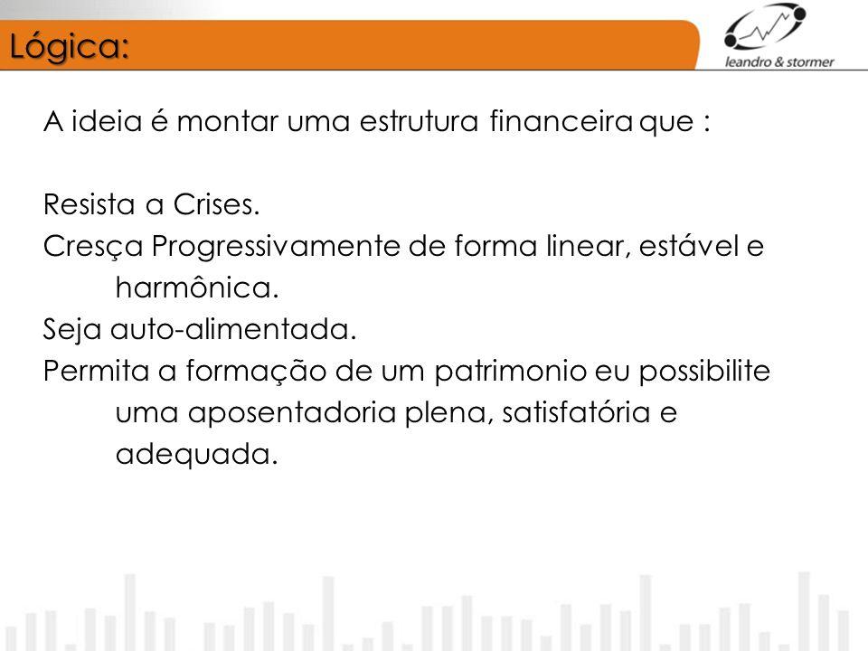 Lógica: A ideia é montar uma estrutura financeira que :