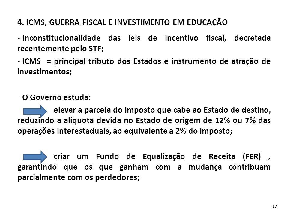 4. ICMS, GUERRA FISCAL E INVESTIMENTO EM EDUCAÇÃO