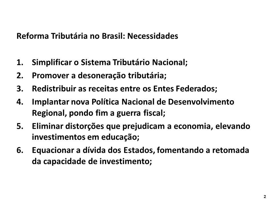 Reforma Tributária no Brasil: Necessidades