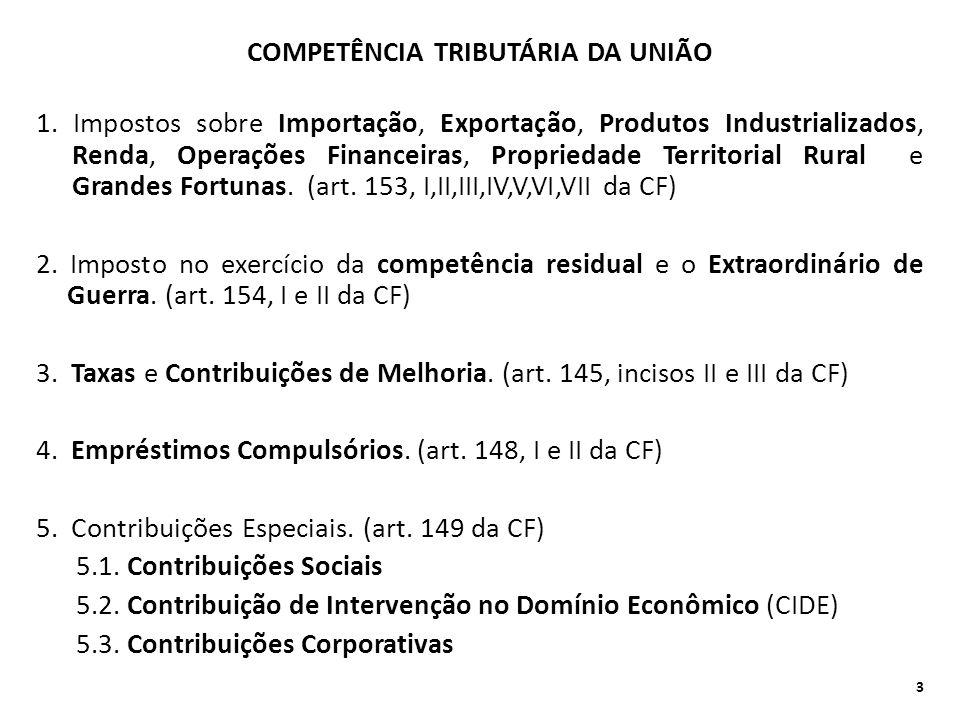 COMPETÊNCIA TRIBUTÁRIA DA UNIÃO