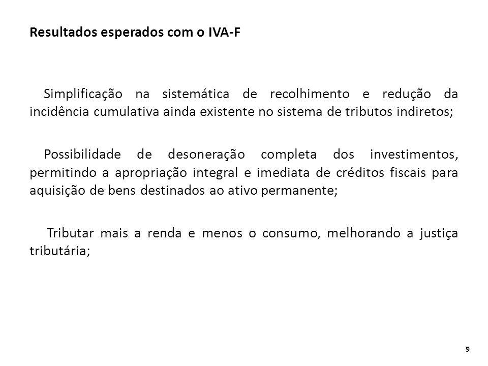 Resultados esperados com o IVA-F