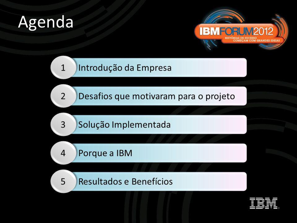 Agenda 1 Introdução da Empresa 2 Desafios que motivaram para o projeto