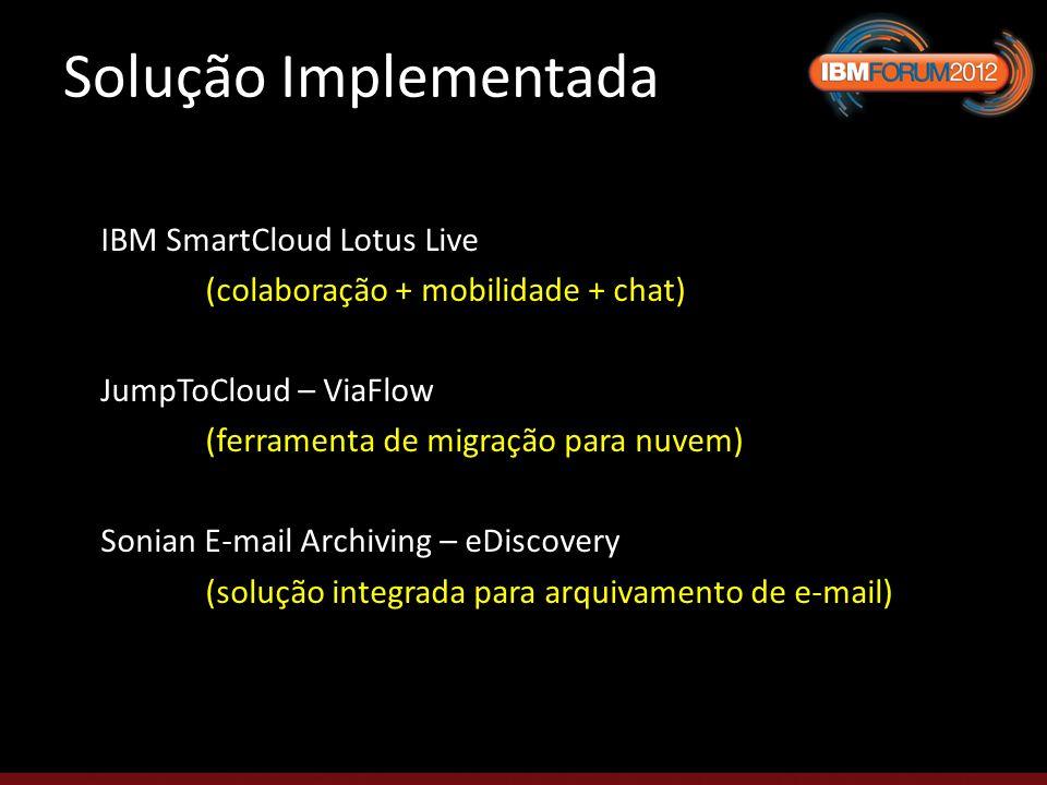 Solução Implementada IBM SmartCloud Lotus Live