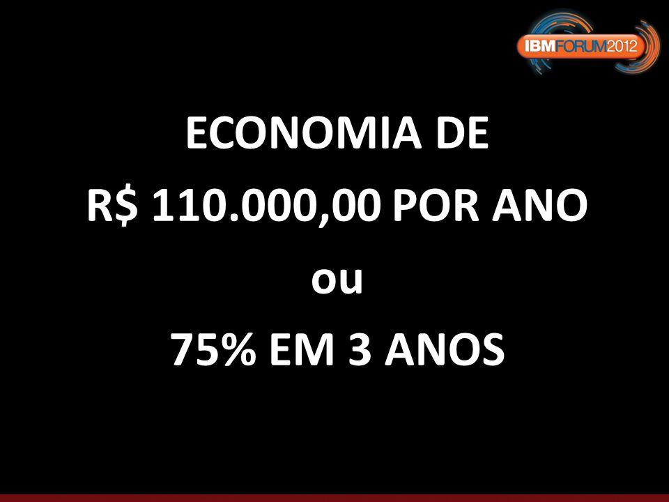 ECONOMIA DE R$ 110.000,00 POR ANO ou 75% EM 3 ANOS