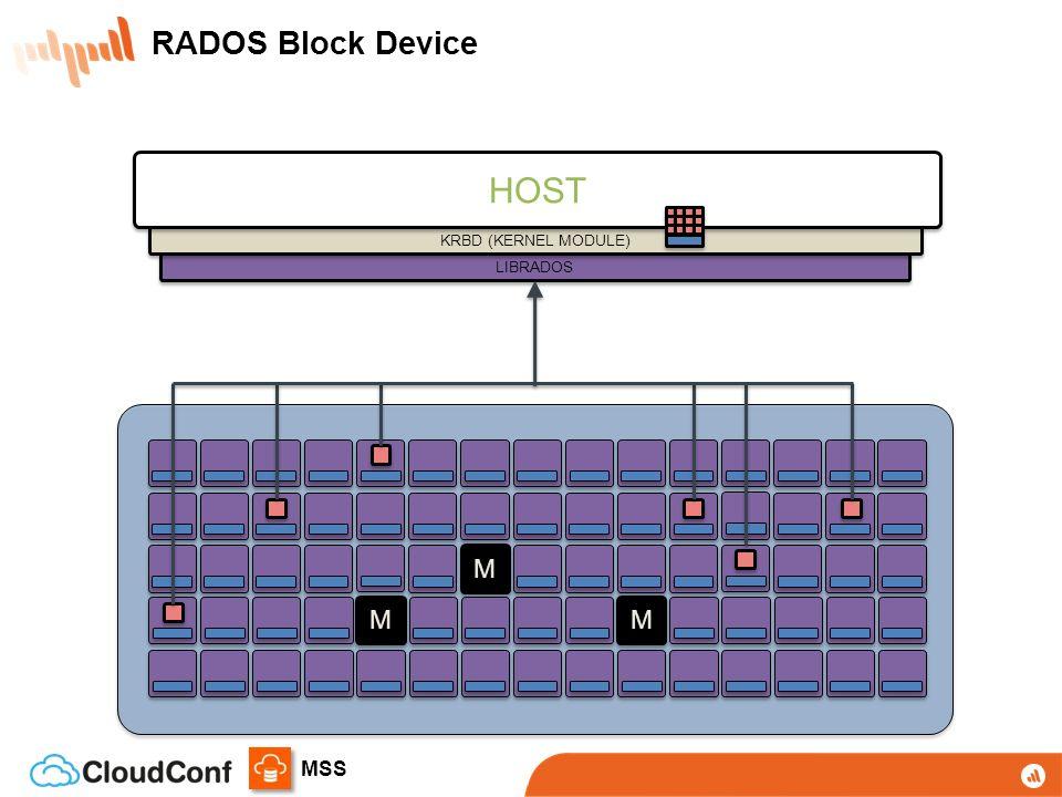 RADOS Block Device HOST KRBD (KERNEL MODULE) LIBRADOS M