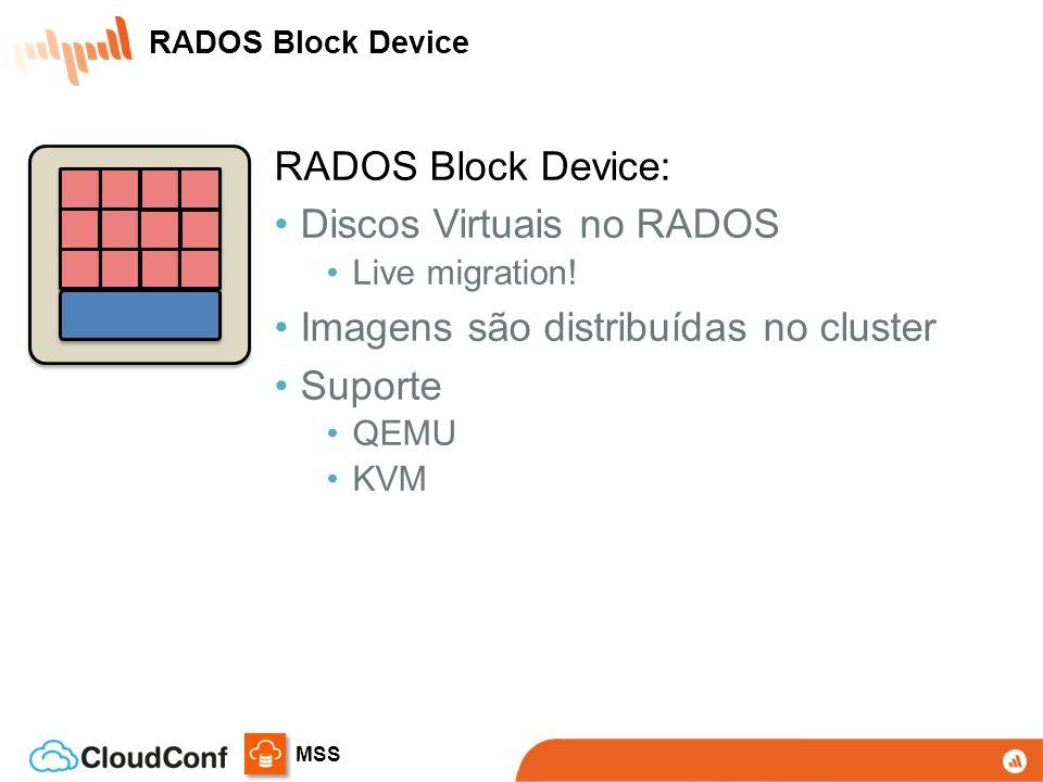 Discos Virtuais no RADOS Imagens são distribuídas no cluster Suporte