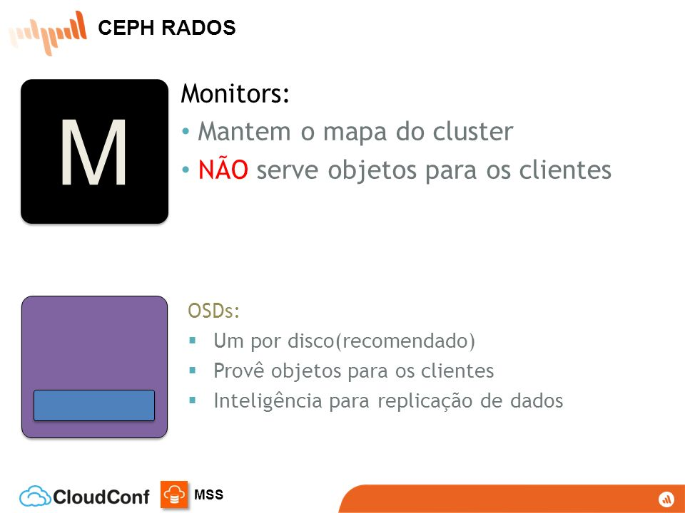 M Monitors: Mantem o mapa do cluster