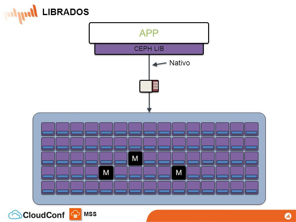 LIBRADOS APP CEPH LIB Nativo M