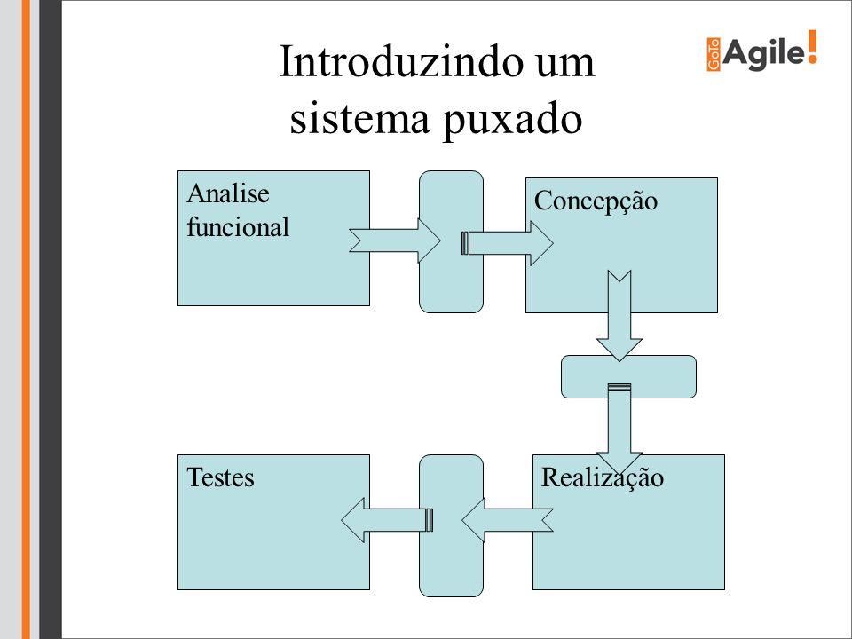 Introduzindo um sistema puxado