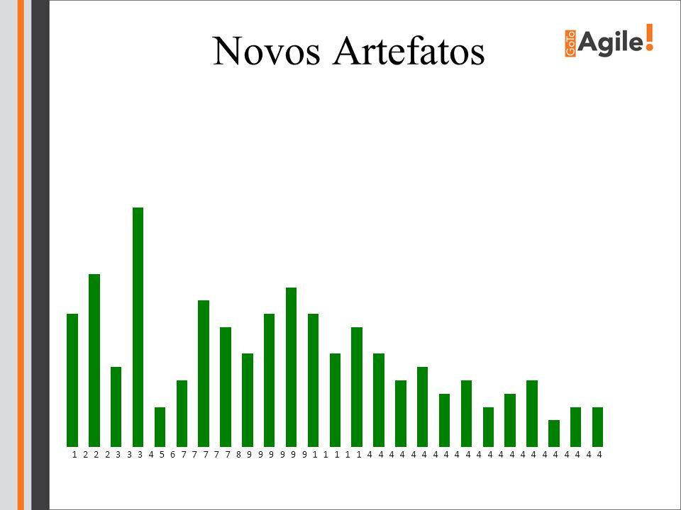 Novos Artefatos 1 2 3 4 5 6 7 8 9