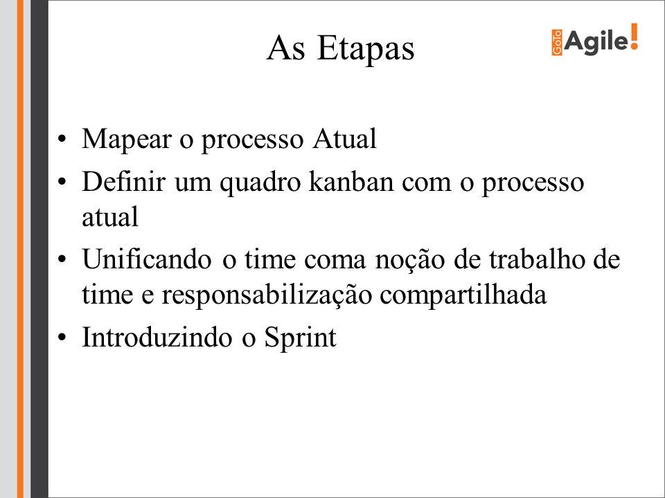 As Etapas Mapear o processo Atual