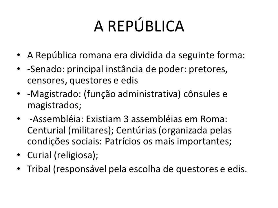 A REPÚBLICA A República romana era dividida da seguinte forma: