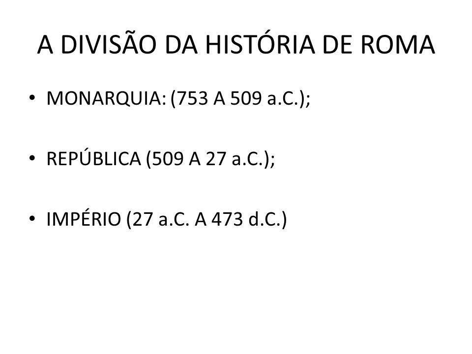 A DIVISÃO DA HISTÓRIA DE ROMA
