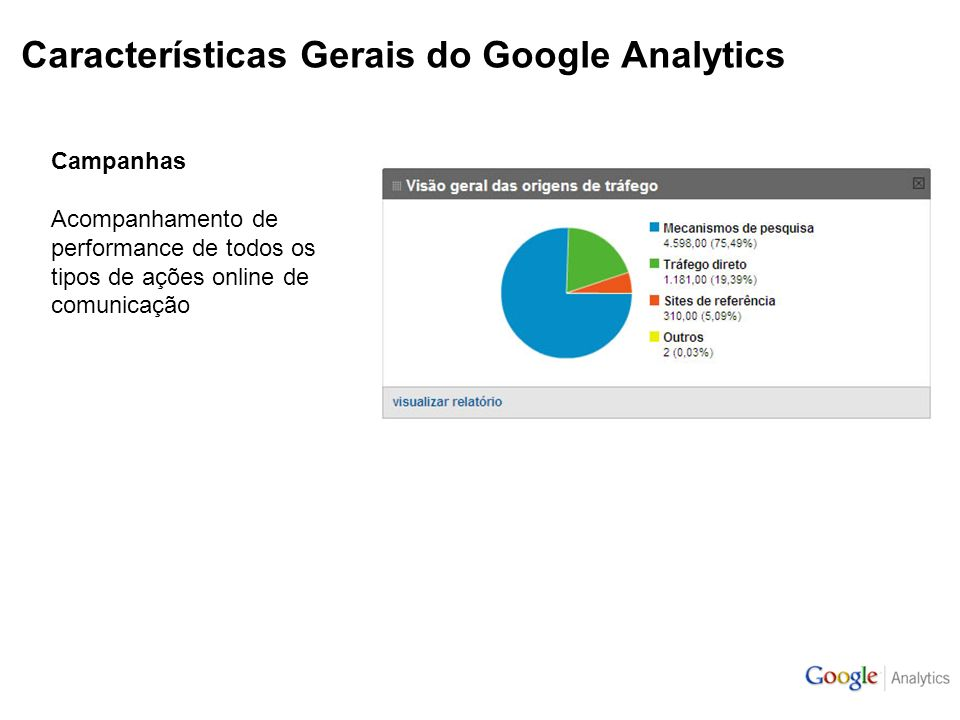 Características Gerais do Google Analytics