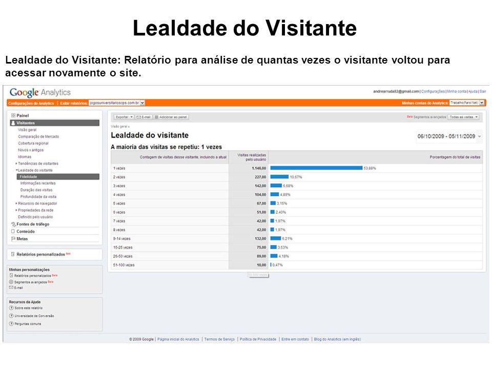 Lealdade do Visitante Lealdade do Visitante: Relatório para análise de quantas vezes o visitante voltou para acessar novamente o site.