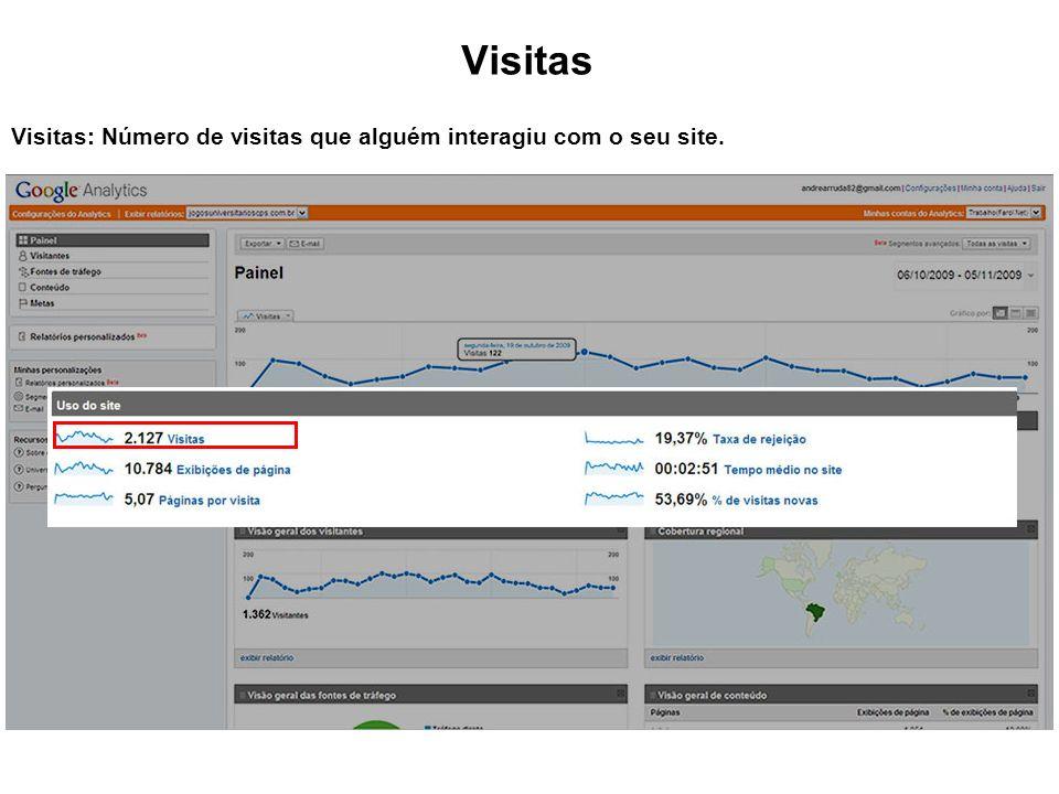 Visitas Visitas: Número de visitas que alguém interagiu com o seu site.